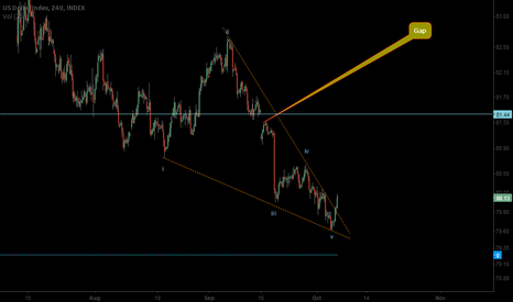 DXY: Dollar next week, a very strong
