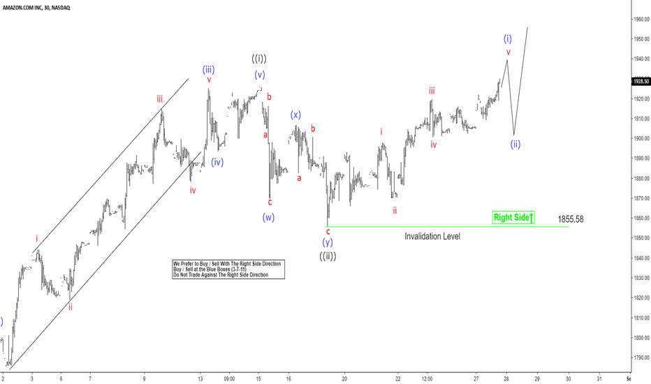 AMZN: Amazon Elliott Wave View: Further Upside Expected