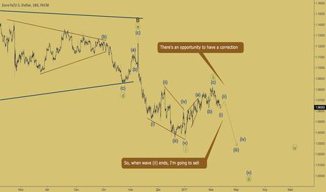 EURUSD: ЕвроДоллар - начало третьей волны