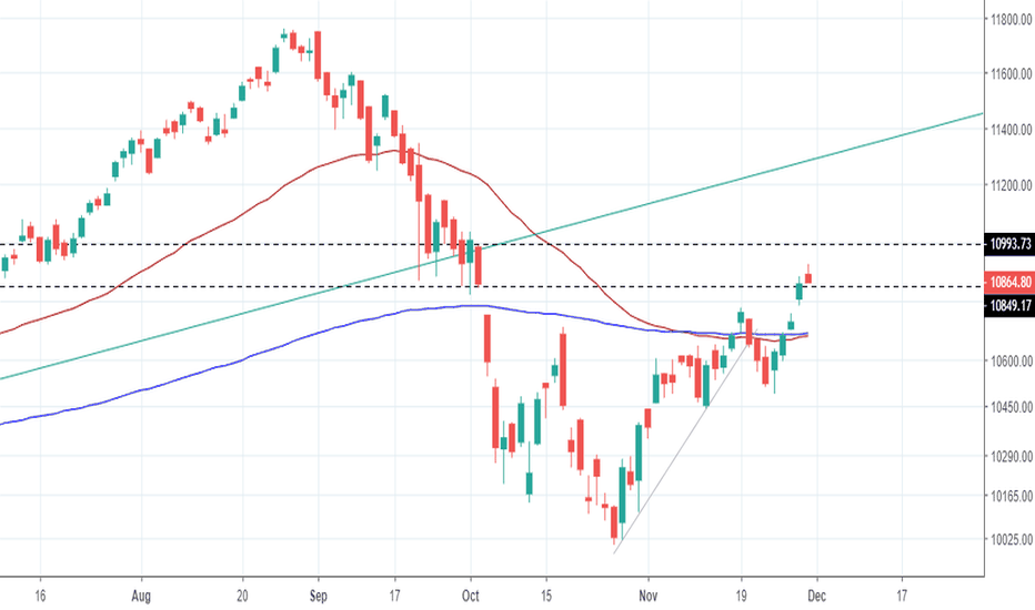 NIFTY: Nifty at 50 retracement and level of interest to 10 260 levels