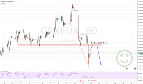 GRXEUR: Pull Back GER30 / DAX