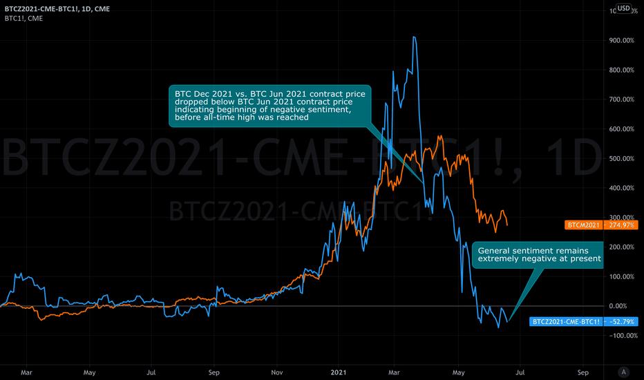cme bitcoin rinkos kūrėjo programa)