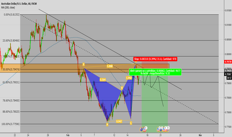 AUDUSD: AUD USD:¡¡¡SELL!!