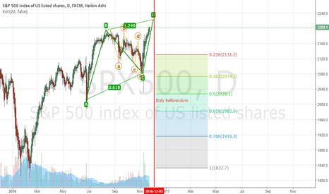 SPX500: Spaghetti Western @ 4, Don't bring a knife to a Gunfight