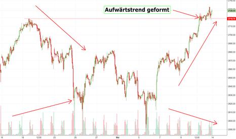 ES1!: Was hat das Volumen den mit einem Trendbruch auf Tag zu tun?