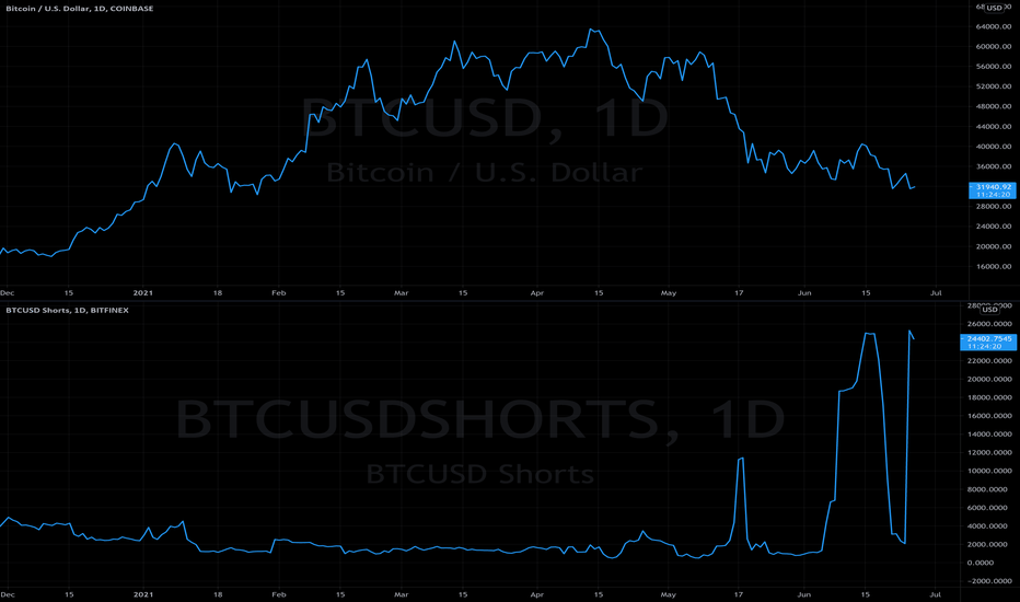 prezzo dellhardware bitcoin mineraria rubinetto bitcoin terbesar 2021