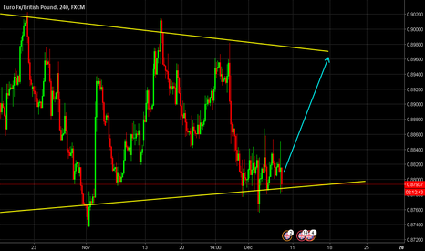 EURGBP: EURGBP Long just started.