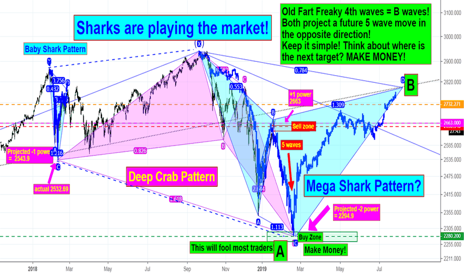 SPX: SPY SPX SP-500   Sharks are playing the market!