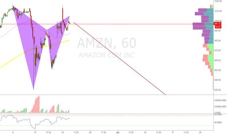 AMZN: AMZN - SELL - PUBLIC
