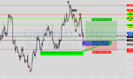 GBPUSD: Where GBP Rates May get pushed.....