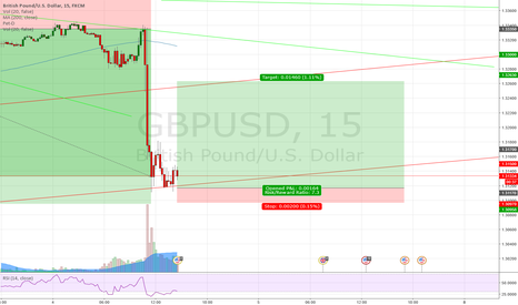 GBPUSD: A quick scalp on GU in this channel