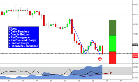 CADJPY: More clues make an evidence! (CADJPY Analysis)