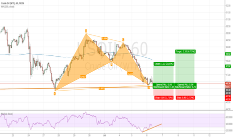 USOIL: USOIL Bat pattern completed