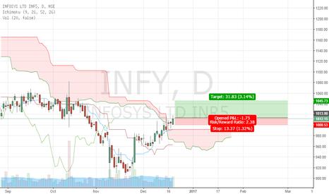 INFY: infy