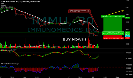 IMMU: MPP BUY ALERT - I told you this one is ready to spike!
