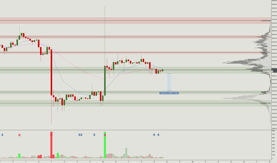 BTCUSD: Bitcoin could fill the gap before pushing higher!