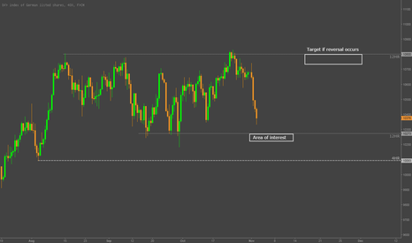 GER30: Long at 10273 with confirmation