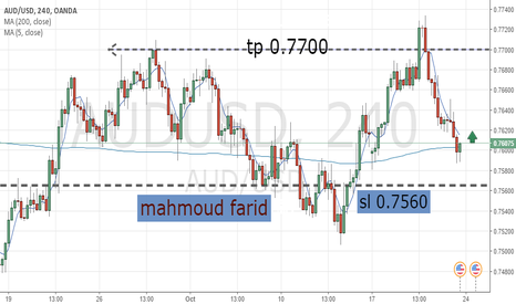 AUDUSD: aud -usd analysis