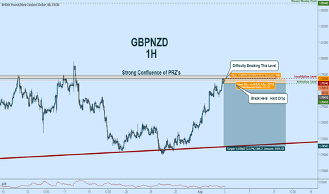 GBPNZD: GBPNZD Short:  But ONLY If Price Breaks Support NOW