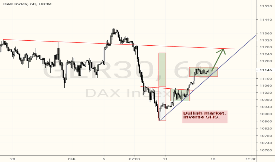 GER30: DAX bullish with decent risk reward