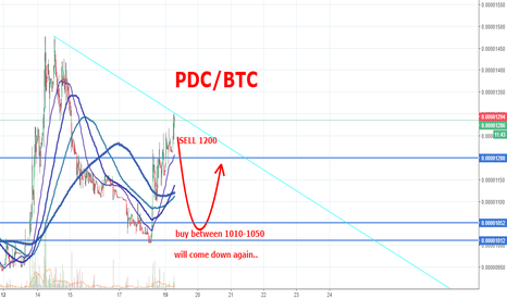 PDCBTC: PDC WILL COME TO OUR BUING POINT BUY IT AND SELL FOR QUICK 20% P