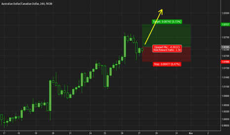 AUDCAD: AUDCAD uptrend may continue
