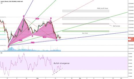 STRATBTC: Gartley Bullish pattern on STRAT/BTC.