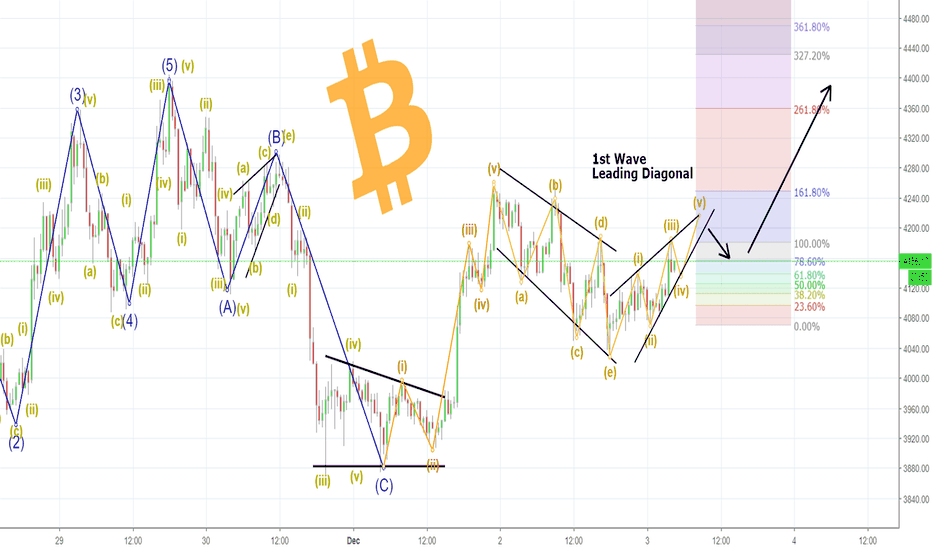 XBT: BITCOIN: Corrective Waves - Now Leading Diagonal - Up, Up, Up!