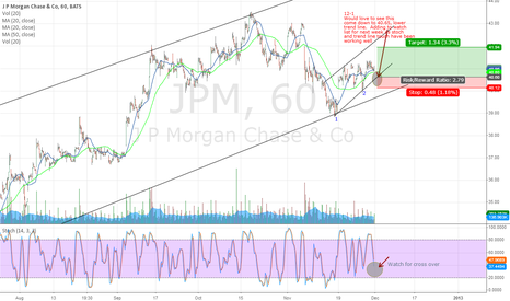 JPM: UPDATE on JPM Long for week of 12-3