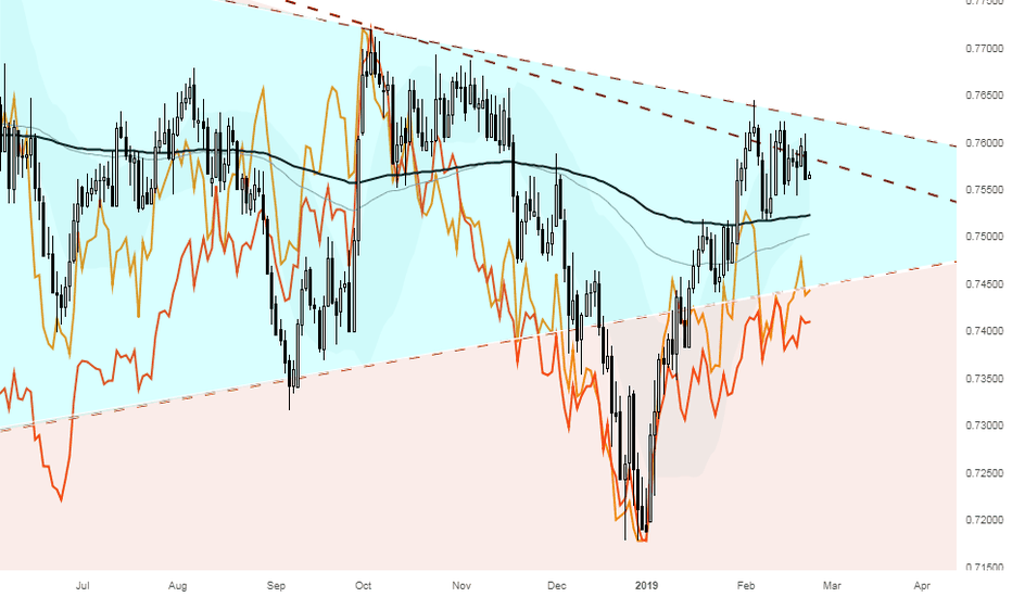 CADCHF: A wedge formation is ready to break on CADCHF 4 Hrs chart