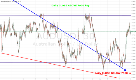 AUDUSD: AUDUSD   in the range