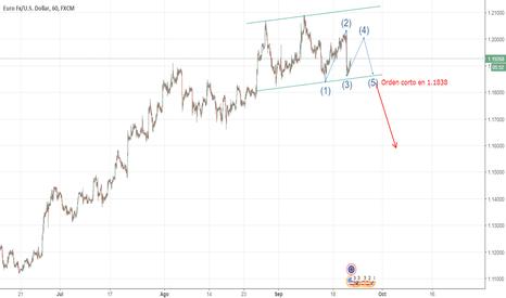 EURUSD: Corto EUR/USD tras declaraciones Dragi EU y miembros FOMC-EEUU