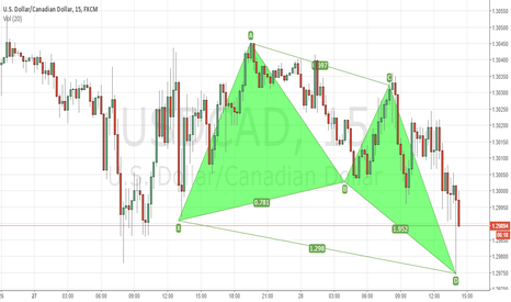 USDCAD: USDCAD Bullish Butterfly-looking for a retrace to enter