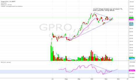 GPRO: Broke down TL. Long