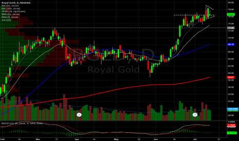 RGLD: Royal Gold Daily.