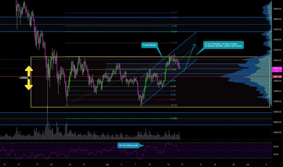 btc jpy tradingview