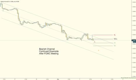 GBPUSD: GBPUSD Bearish Channel:  Continued Downside After FOMC