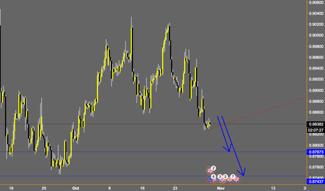 EURGBP: EURGBP, weekly outlook