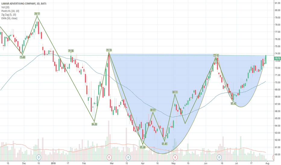 LAMR: Another Cup w Handle Pattern?