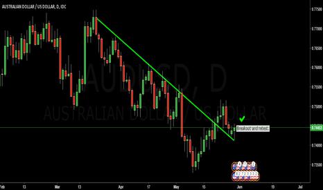 AUDUSD: Trade of the week: Buying AUDUSD