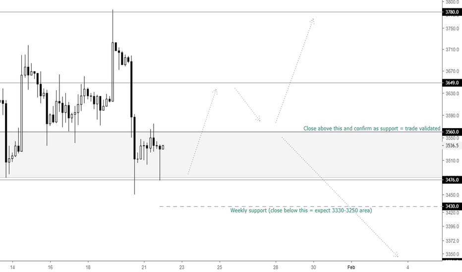 XBTUSD: BTC trapping sellers before one more bounce?