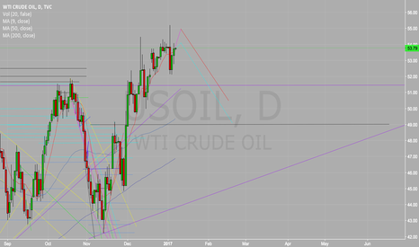USOIL: Short through 55 ceiling.
