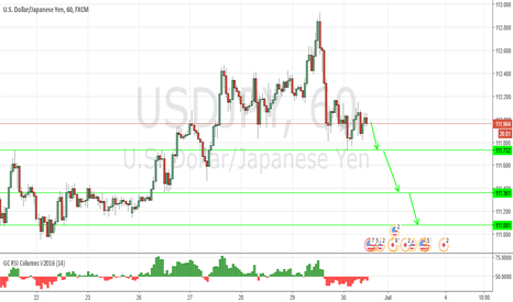 USDJPY: consolidation in place