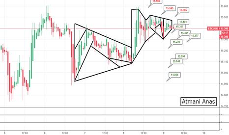 ETCUSD: ETC/USD