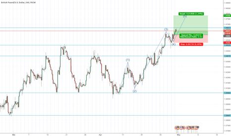 GBPUSD: GBP/USD long trend