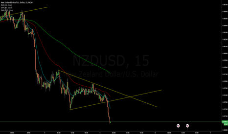 NZDUSD: Easy 17x profit in less than an hour