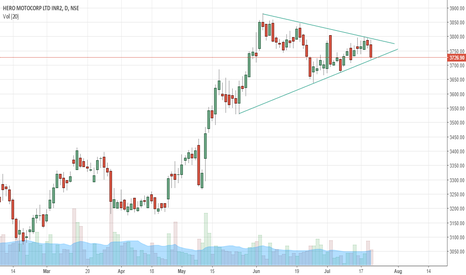 HEROMOTOCO: move about to come