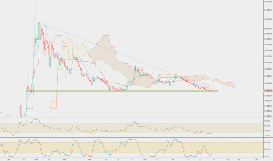 XRPBTC: XRP - Ready to break out