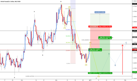 GBPUSD: USDGBP Bearish 5th Wave