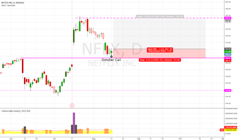 NFLX: NFLX try to Oct Call